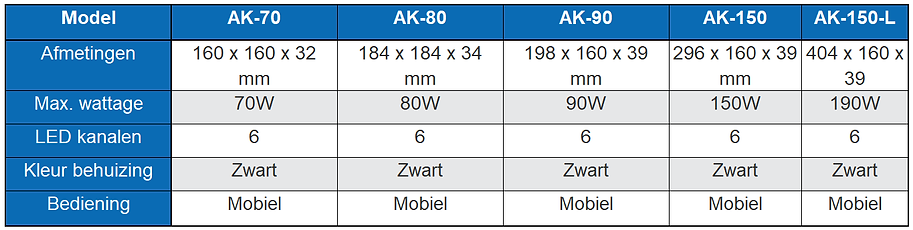 AK lights table.png