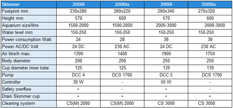 2000i-300ix.png