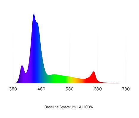 hydra32HD_spectrum_plain.png
