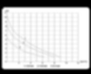 Pressure volume E-flow R3