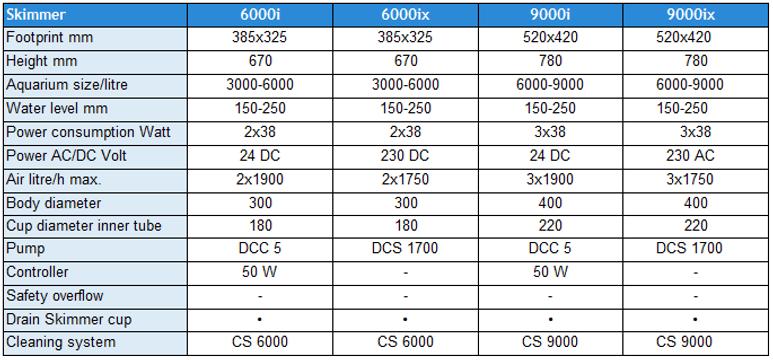 6000i - 9000 ix.png