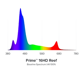Prime16hd spectrum.png
