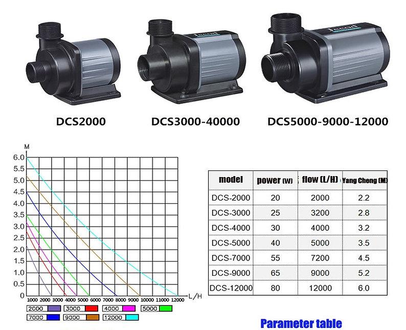 Jebao Jecod DCS 2000 3000 4000 5000 7000 9000 12000 pump