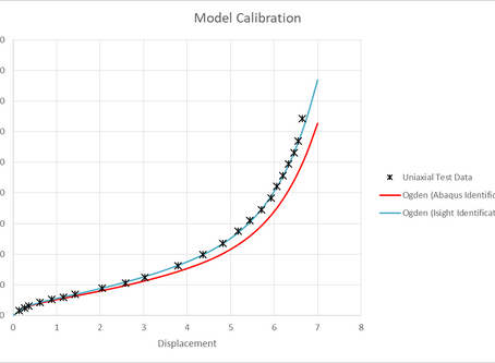 Guide to Material Calibration –