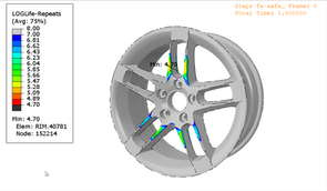 Static Loading, Fatigue Analysis, and Shape Optimization of an Aluminum Rim