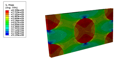 Composites Modeling Capabilities of Abaqus