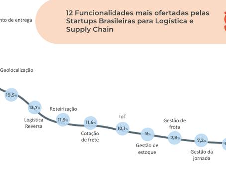Logtechs 2020: visão geral do ecossistema de startups de logística no Brasil