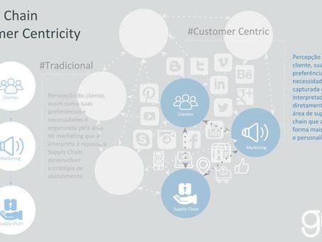 Construção de uma supply chain centrada no cliente e sua relação com a era digital