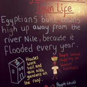 Chalk board lesson