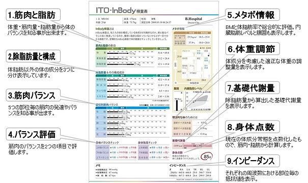 08_ITO370_用紙見方_090511.jpg