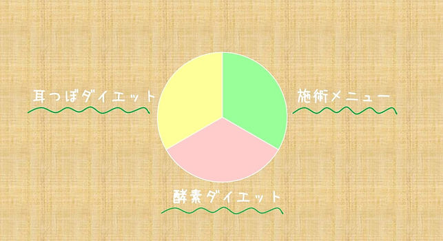 ソワン式.jpg