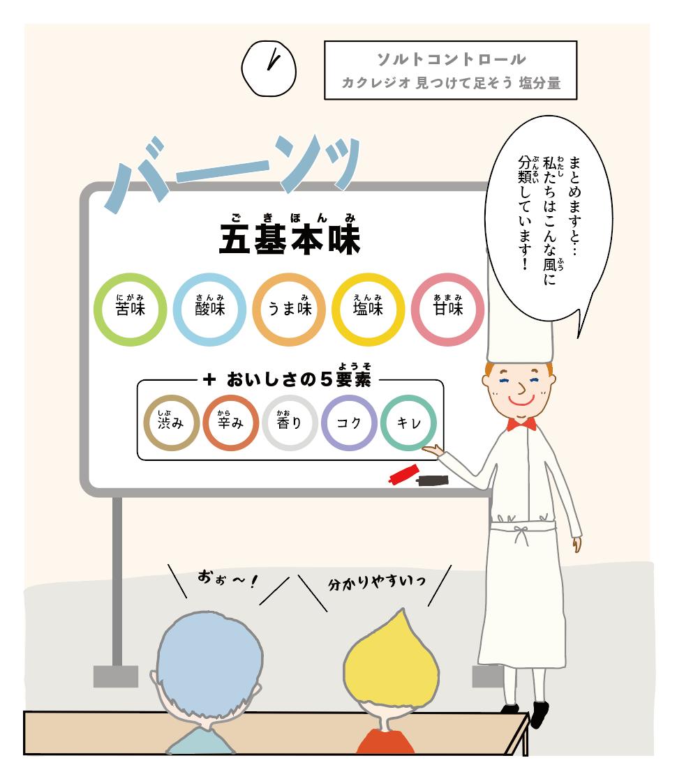 ソルトコントロール応用編