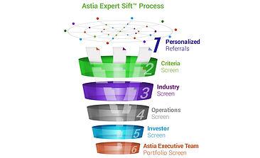 Astia_ExpertSift-1.jpg