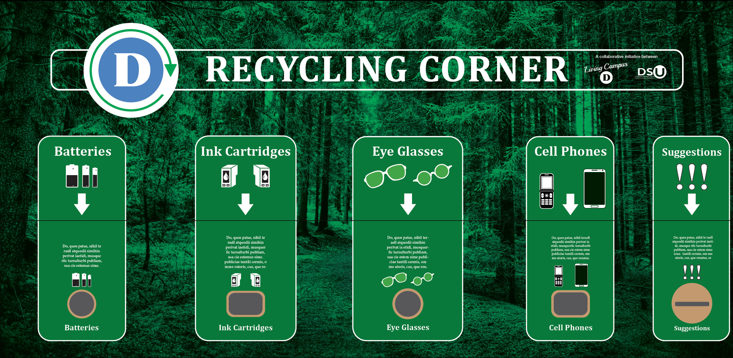Signage layout of Recycling Corner