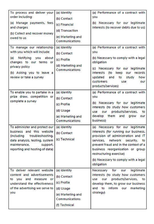 Online privacy policy p5 of 11.png