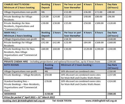 CVH Rates 1st April 2021 to 31st March 2