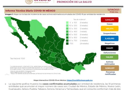 Regreso a clases de forma presencial en México; ¿Ahora es cuando?
