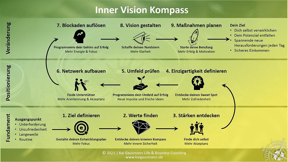 inner_vision_kompass.jpg