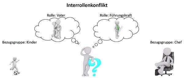 Rollenkonflikte lösen - Interrollenkonflikt Beispiel