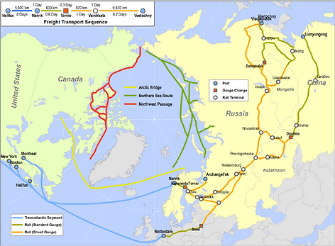 Arctic transport corridors