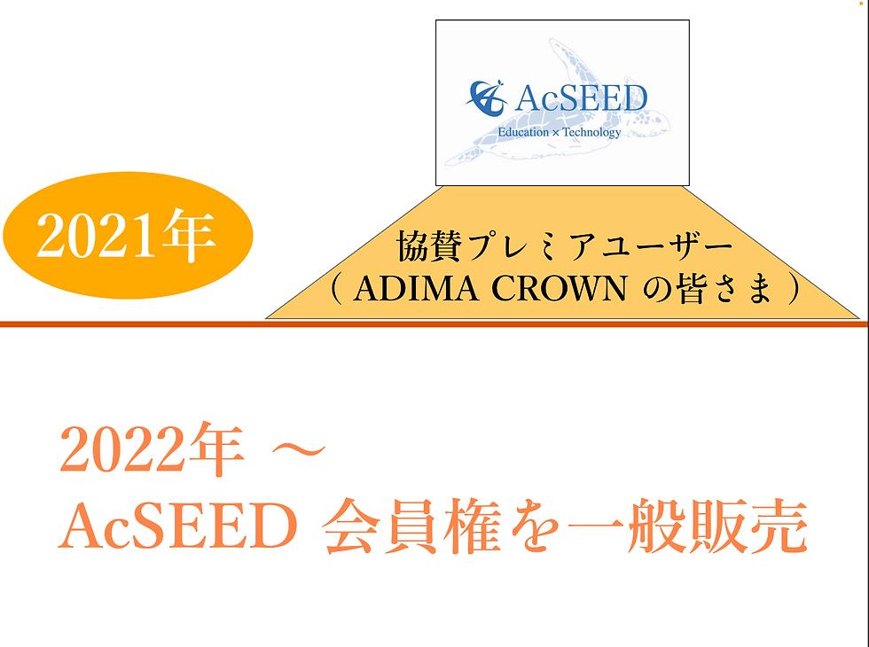 スクリーンショット 2021-02-07 11.32.50.png