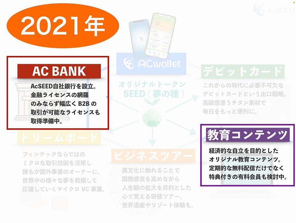 スクリーンショット 2021-02-07 11.32.07.png