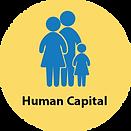 HumanCapitalCircle.png