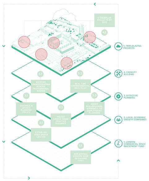 PTW 5 ecosystems for change.jpg