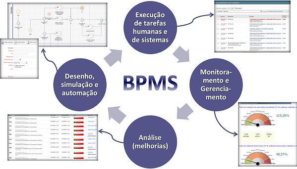 BPMS.png
