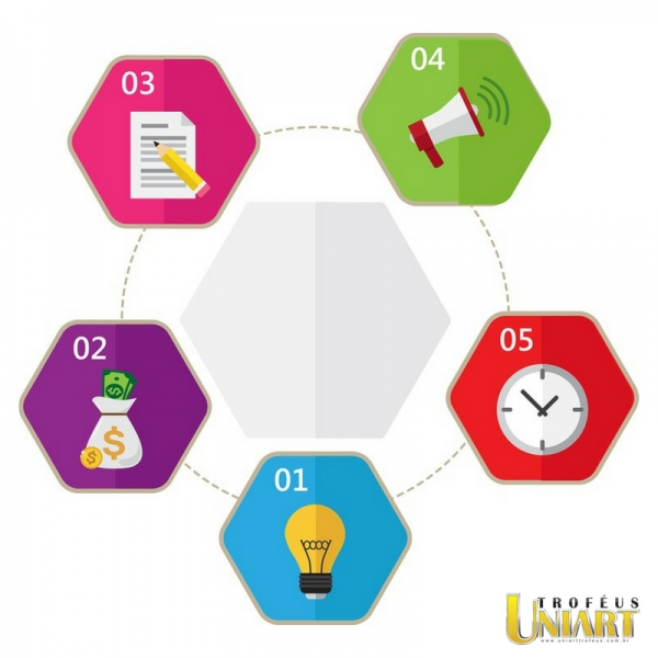 Gráfico com 05 itens (lâmpada, dinheiro, papel e lápis, megafone e relógio)