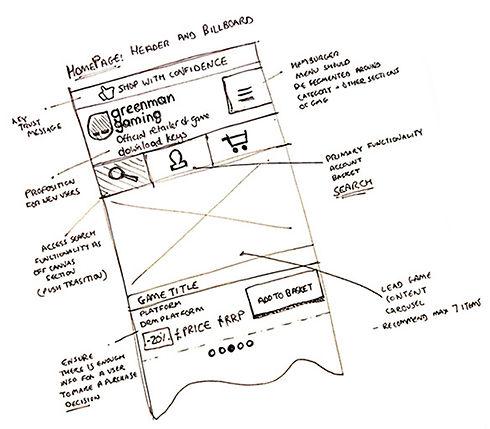 sketch_wire.jpg