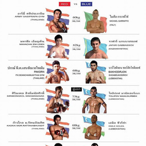 MuayThai wars in Bangkok with MMA gloves is set for Friday the 25th of November