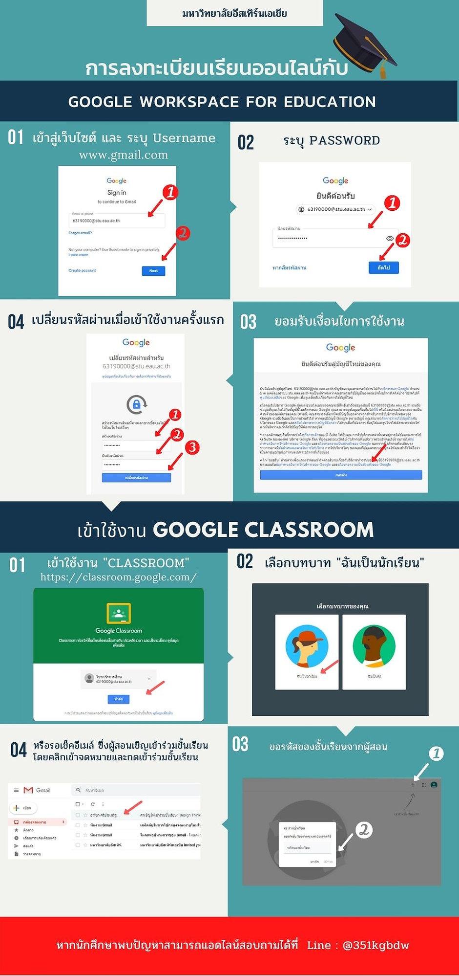 EAUOnlineLearning-Infographic.jpg