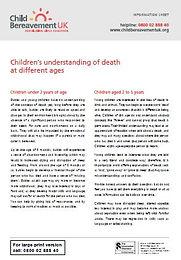 Children's_Understanding_of_Death_at_Dif