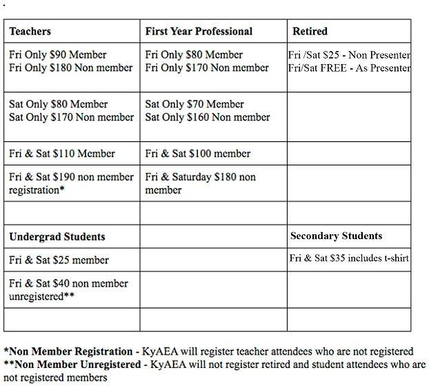 Registration Fee Chart.jpg