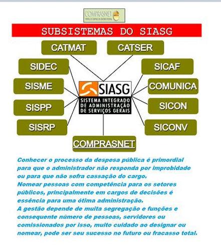 SIASG.JPG