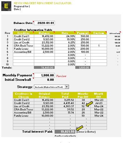 The Debt Replayment Calculator