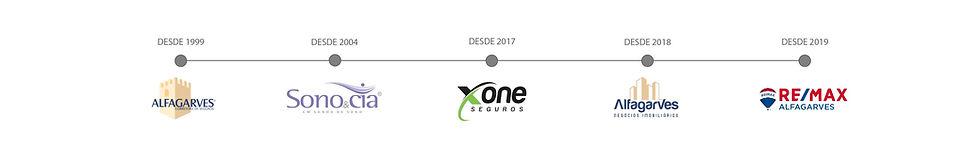 Holding - X One Seguros - Seguro Garanti