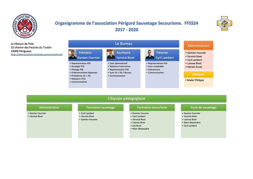 Organigramme PSS24 2020.jpg