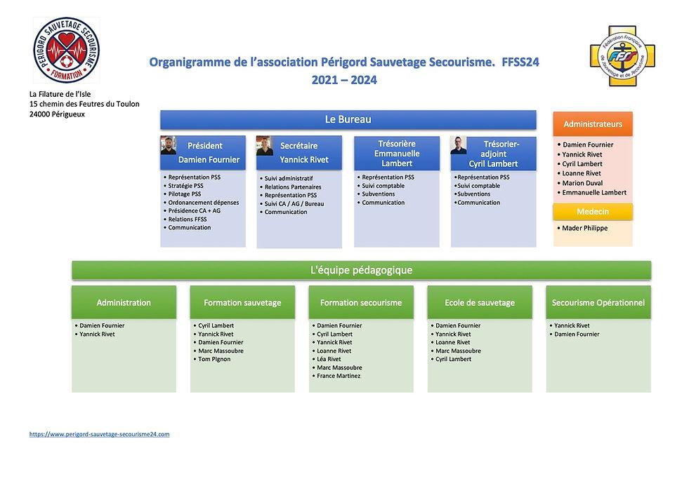 Organigramme PSS24 21-24.jpg