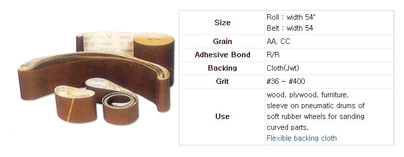 Flexible Abrasive Cloth 2.png