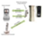 DECT 705 Wireless Video Intercom