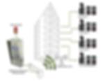 Multi Button Apartment Intercom