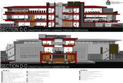 Sections CC_DD