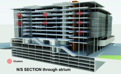 Sasol HQ North South Section trough atrium