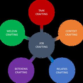 Job crafting: sleutelen aan veerkracht