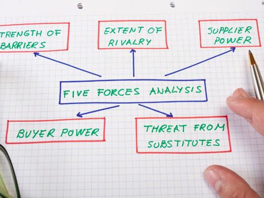 As Cinco Forças de Porter e Posicionamento de Mercado.