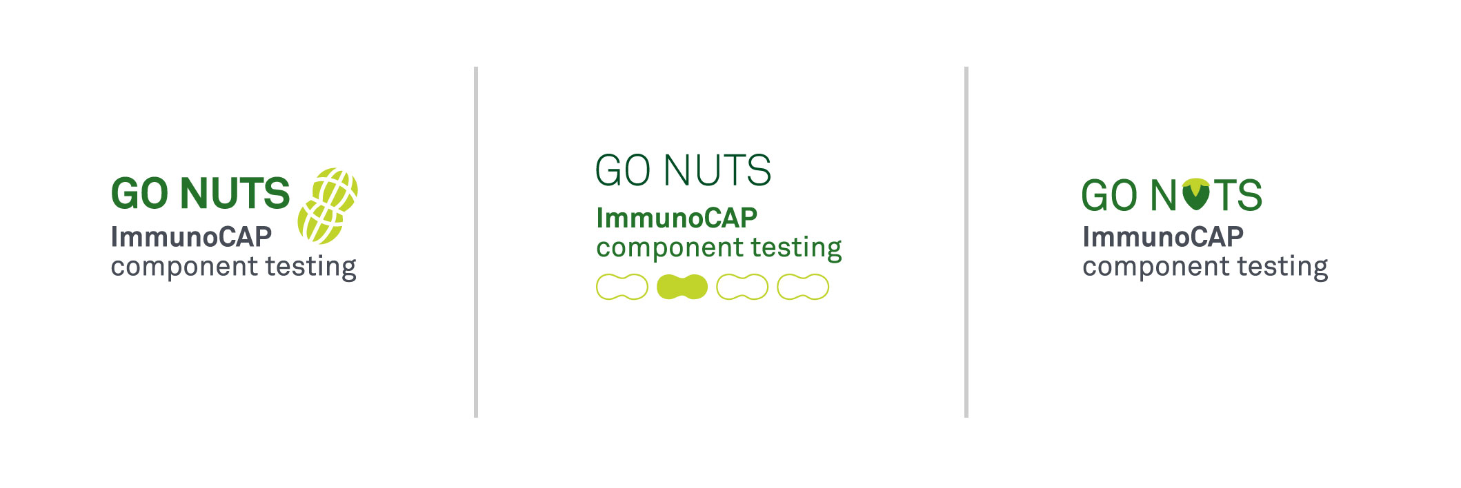 Quest Diagnostics nut testing