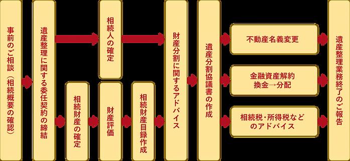 flow01-768x355.png