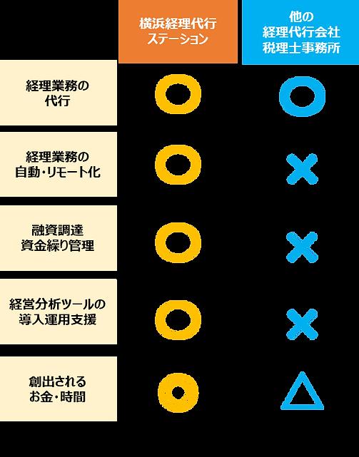 hikaku2.png
